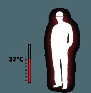 nhiệt độ lưu lượng gió